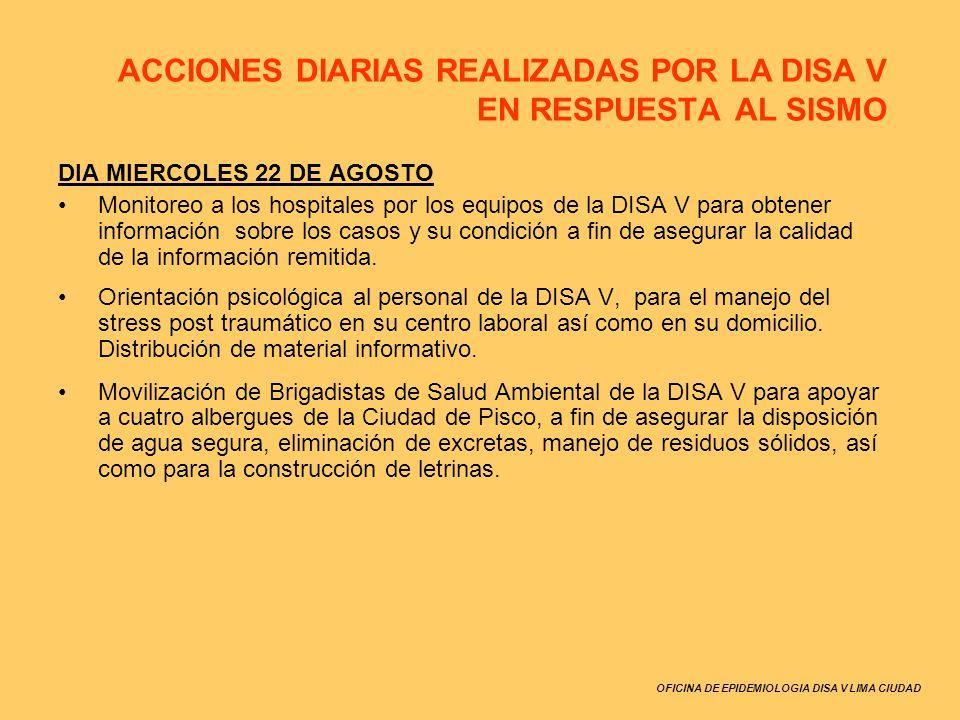 OFICINA DE EPIDEMIOLOGIA DISA V LIMA CIUDAD DIA MIERCOLES 22 DE AGOSTO Monitoreo a los hospitales por los equipos de la DISA V para obtener informació
