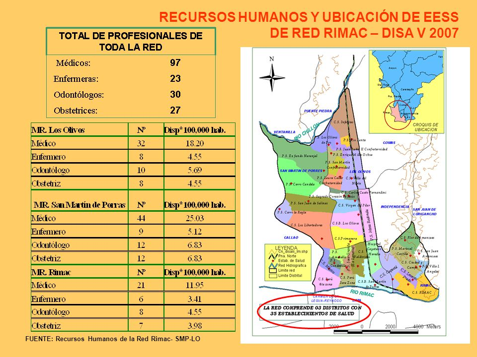OFICINA DE EPIDEMIOLOGIA DISA V LIMA CIUDAD RECURSOS HUMANOS Y UBICACIÓN DE EESS DE RED RIMAC – DISA V 2007 FUENTE: Recursos Humanos de la Red Rimac-