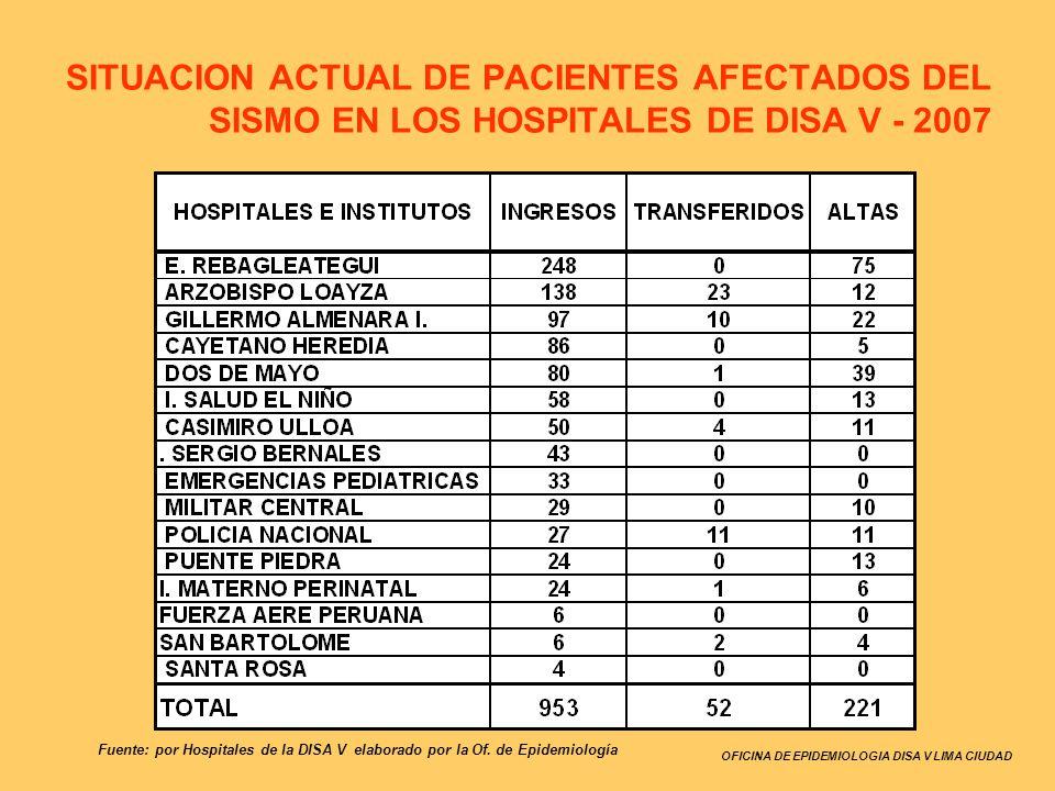 OFICINA DE EPIDEMIOLOGIA DISA V LIMA CIUDAD SITUACION ACTUAL DE PACIENTES AFECTADOS DEL SISMO EN LOS HOSPITALES DE DISA V - 2007 Fuente: por Hospitale