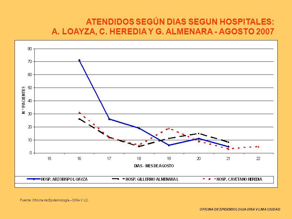 OFICINA DE EPIDEMIOLOGIA DISA V LIMA CIUDAD ATENDIDOS SEGÚN DIAS SEGUN HOSPITALES: A. LOAYZA, C. HEREDIA Y G. ALMENARA - AGOSTO 2007 Fuente: Oficina d