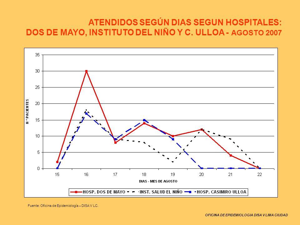 OFICINA DE EPIDEMIOLOGIA DISA V LIMA CIUDAD ATENDIDOS SEGÚN DIAS SEGUN HOSPITALES: DOS DE MAYO, INSTITUTO DEL NIÑO Y C. ULLOA - AGOSTO 2007 Fuente: Of