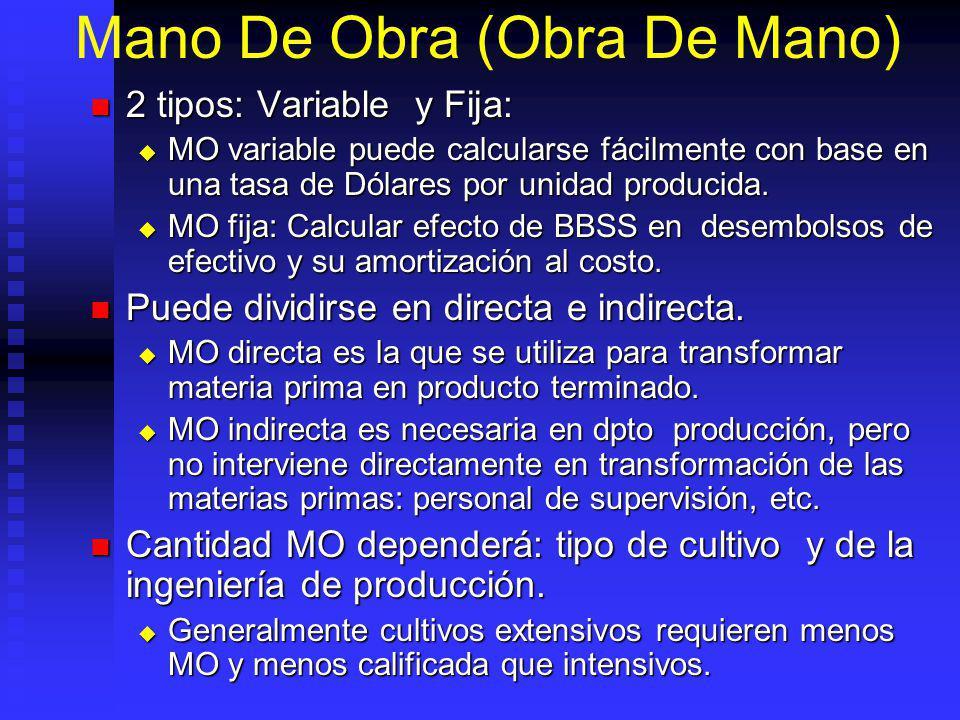 Mano De Obra (Obra De Mano) 2 tipos: Variable y Fija: 2 tipos: Variable y Fija: MO variable puede calcularse fácilmente con base en una tasa de Dólares por unidad producida.