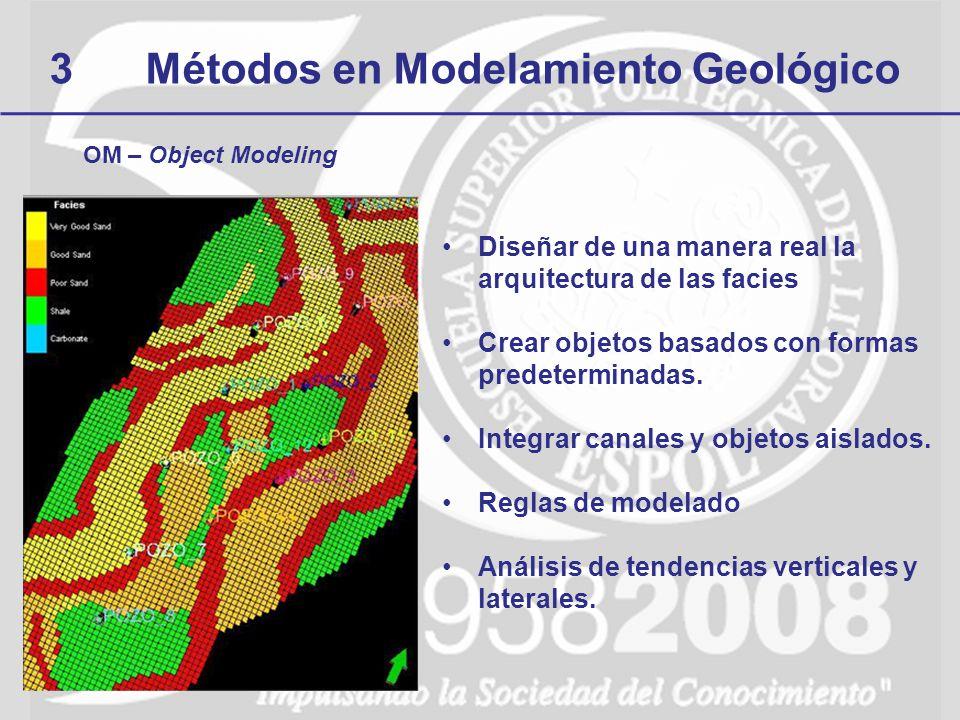 3Métodos en Modelamiento Geológico OM – Object Modeling Diseñar de una manera real la arquitectura de las facies Crear objetos basados con formas pred
