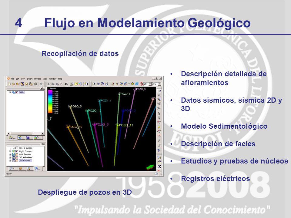 4Flujo en Modelamiento Geológico Recopilación de datos Descripción detallada de afloramientos Datos sísmicos, sísmica 2D y 3D Modelo Sedimentológico D