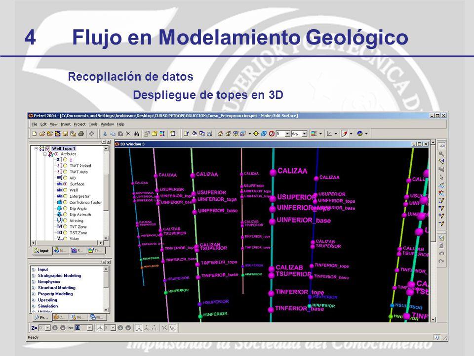 4Flujo en Modelamiento Geológico Recopilación de datos Despliegue de topes en 3D