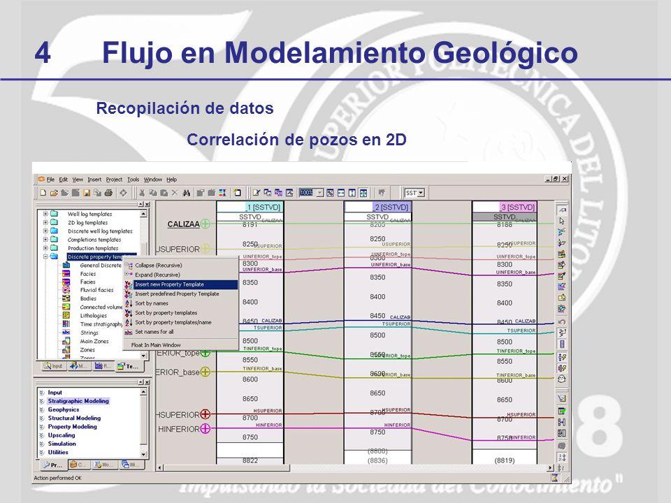 4Flujo en Modelamiento Geológico Recopilación de datos Correlación de pozos en 2D