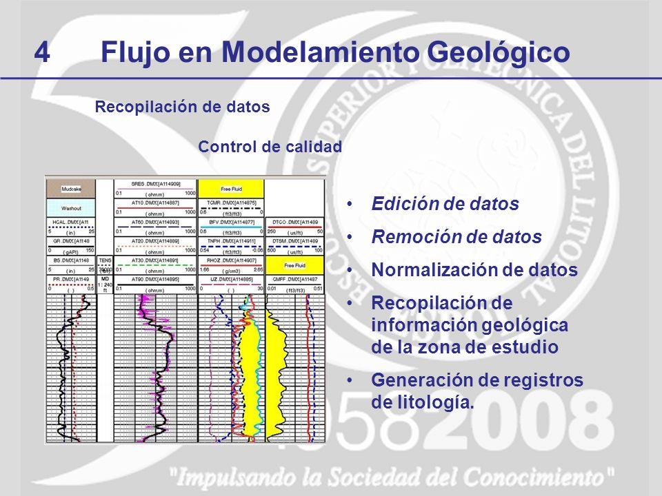 4Flujo en Modelamiento Geológico Recopilación de datos Edición de datos Remoción de datos Normalización de datos Recopilación de información geológica