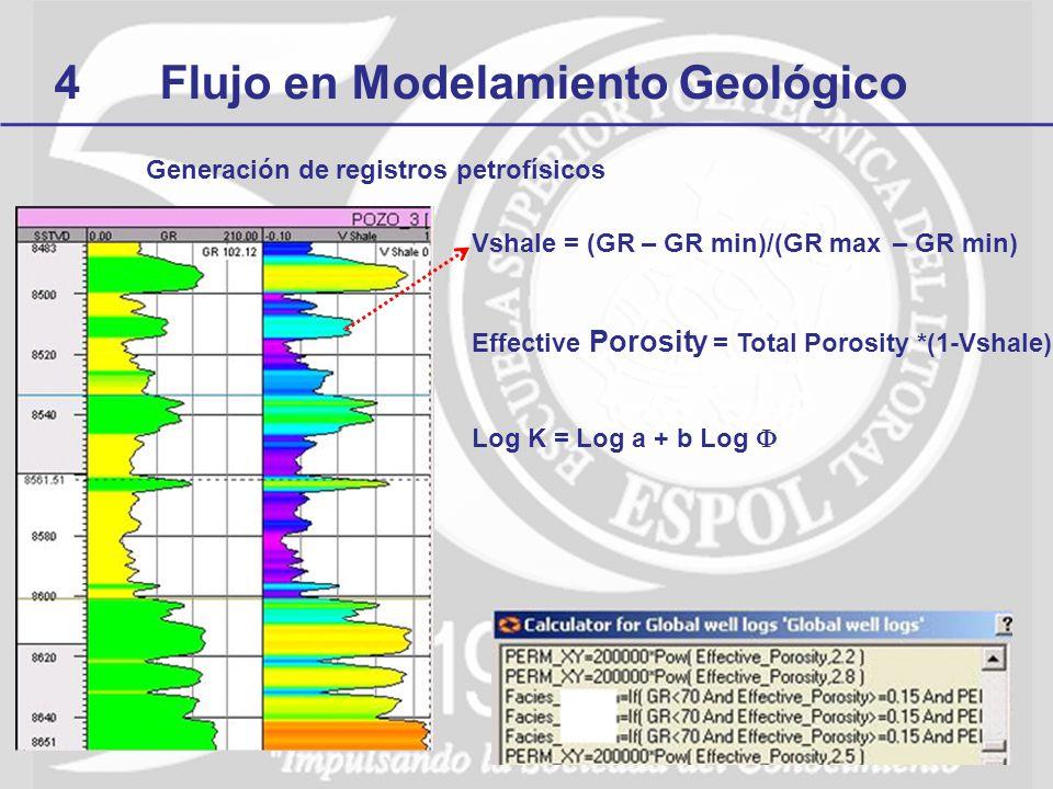 4Flujo en Modelamiento Geológico Generación de registros petrofísicos Vshale = (GR – GR min)/(GR max – GR min) Effective Porosity = Total Porosity *(1