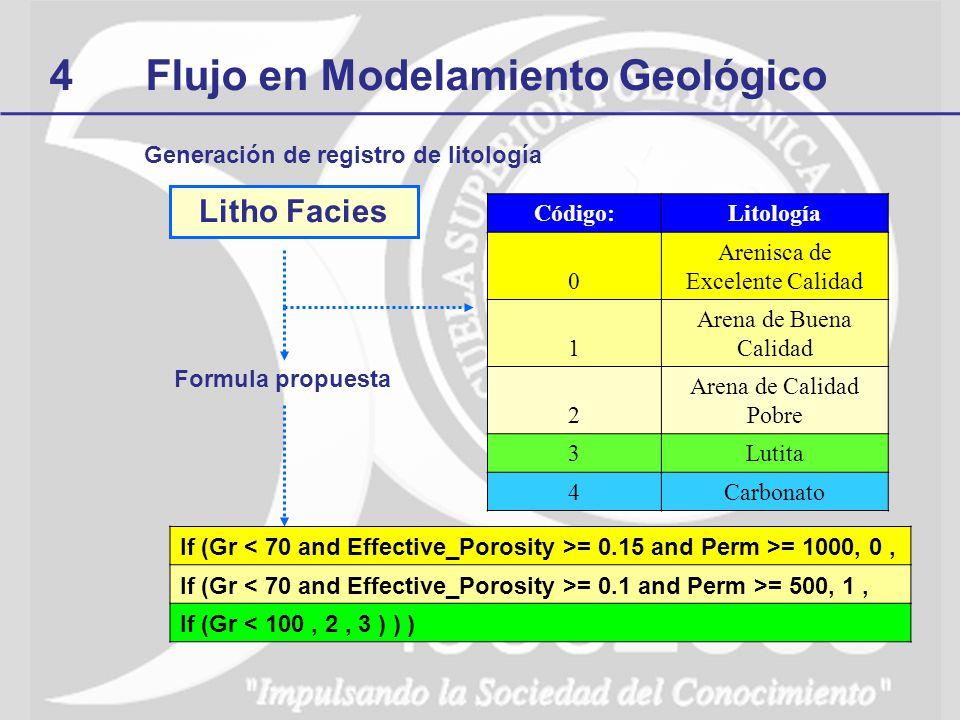 4Flujo en Modelamiento Geológico Generación de registro de litología Formula propuesta Litho Facies If (Gr = 0.15 and Perm >= 1000, 0, If (Gr = 0.1 an