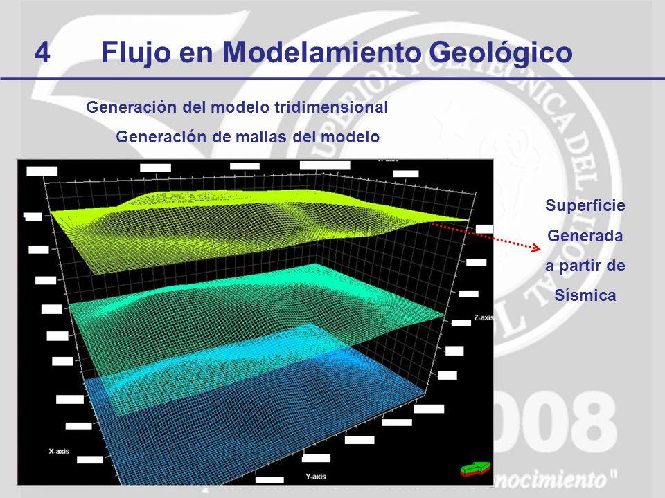 4Flujo en Modelamiento Geológico Generación del modelo tridimensional Generación de mallas del modelo Superficie Generada a partir de Sísmica