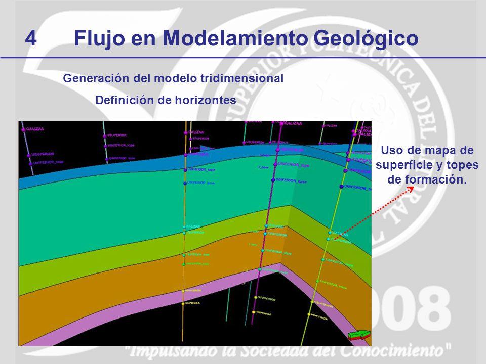 4Flujo en Modelamiento Geológico Generación del modelo tridimensional Definición de horizontes Uso de mapa de superficie y topes de formación.