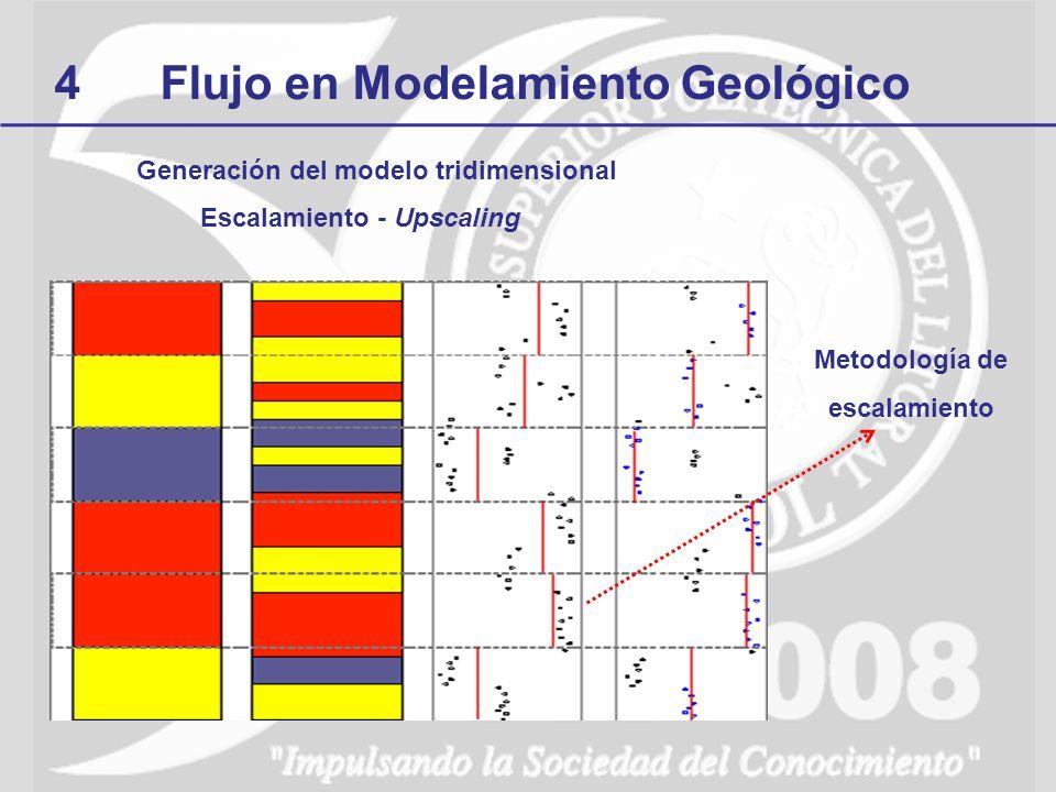4Flujo en Modelamiento Geológico Generación del modelo tridimensional Escalamiento - Upscaling Metodología de escalamiento