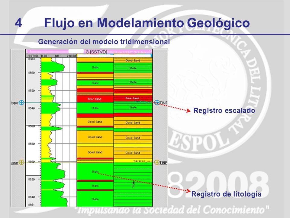 4Flujo en Modelamiento Geológico Generación del modelo tridimensional Registro de litología Registro escalado