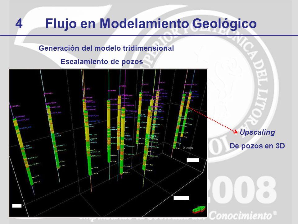 4Flujo en Modelamiento Geológico Generación del modelo tridimensional Escalamiento de pozos Upscaling De pozos en 3D