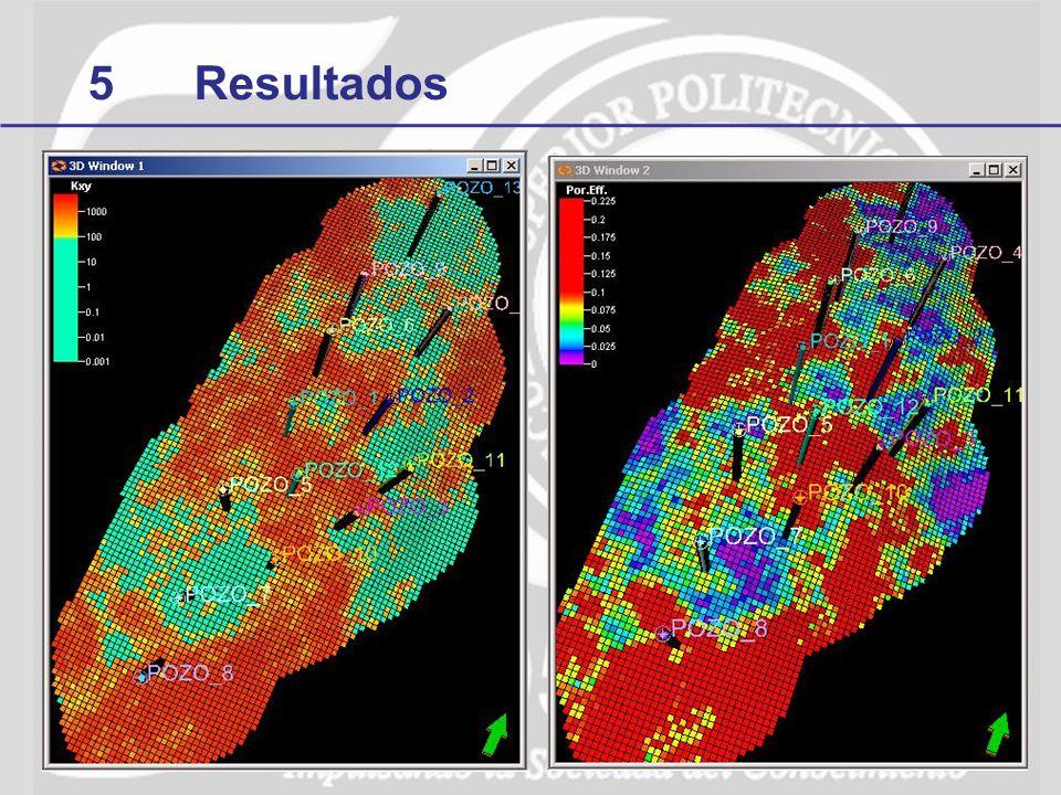 5Resultados Modelo petrofísico de permeabilidad generada usando SGS, sobre la formación U.