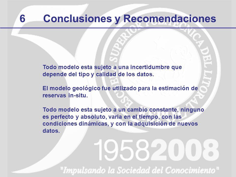 6Conclusiones y Recomendaciones Todo modelo esta sujeto a una incertidumbre que depende del tipo y calidad de los datos. El modelo geológico fue utili