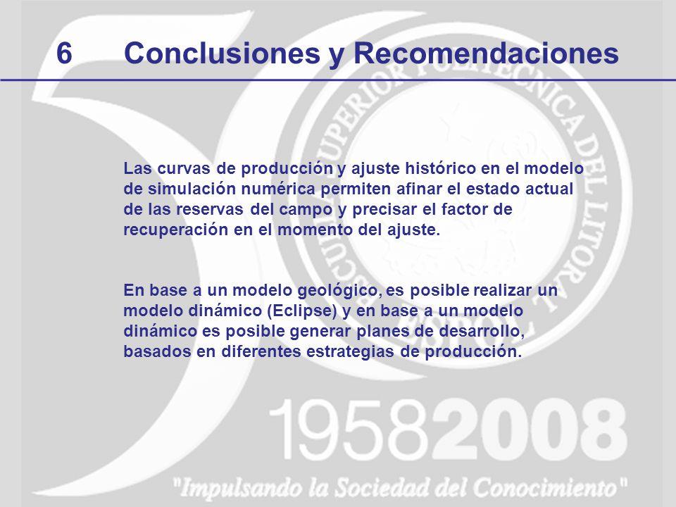 6Conclusiones y Recomendaciones Las curvas de producción y ajuste histórico en el modelo de simulación numérica permiten afinar el estado actual de la