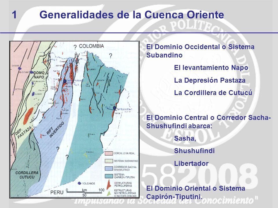 1Generalidades de la Cuenca Oriente El Dominio Occidental o Sistema Subandino El levantamiento Napo La Depresión Pastaza La Cordillera de Cutucú El Do