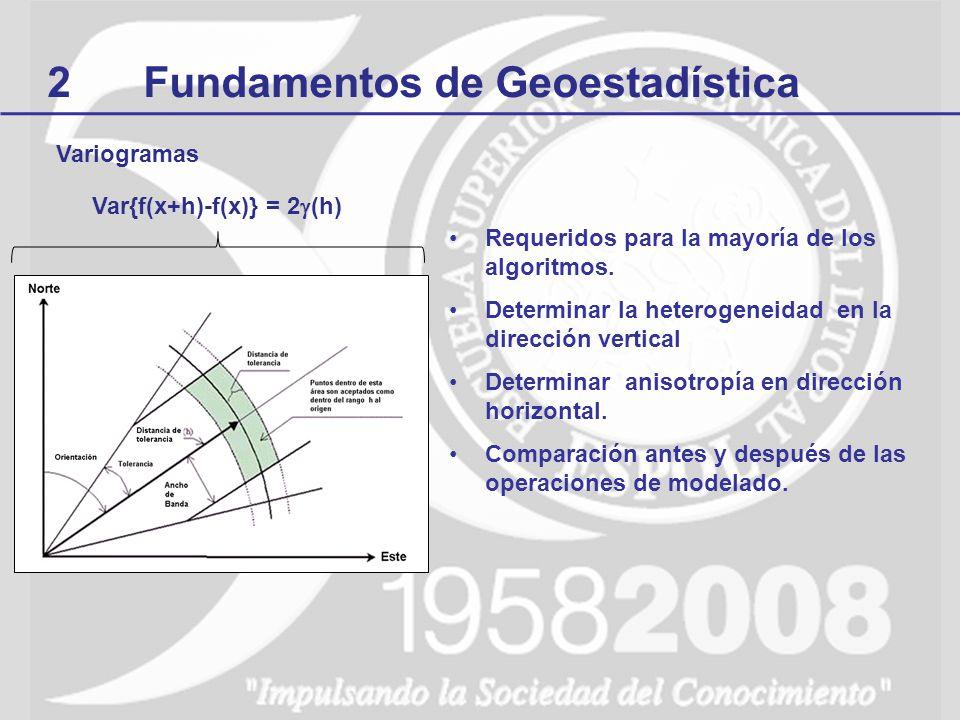 2Fundamentos de Geoestadística Var{f(x+h)-f(x)} = 2 (h) Requeridos para la mayoría de los algoritmos. Determinar la heterogeneidad en la dirección ver