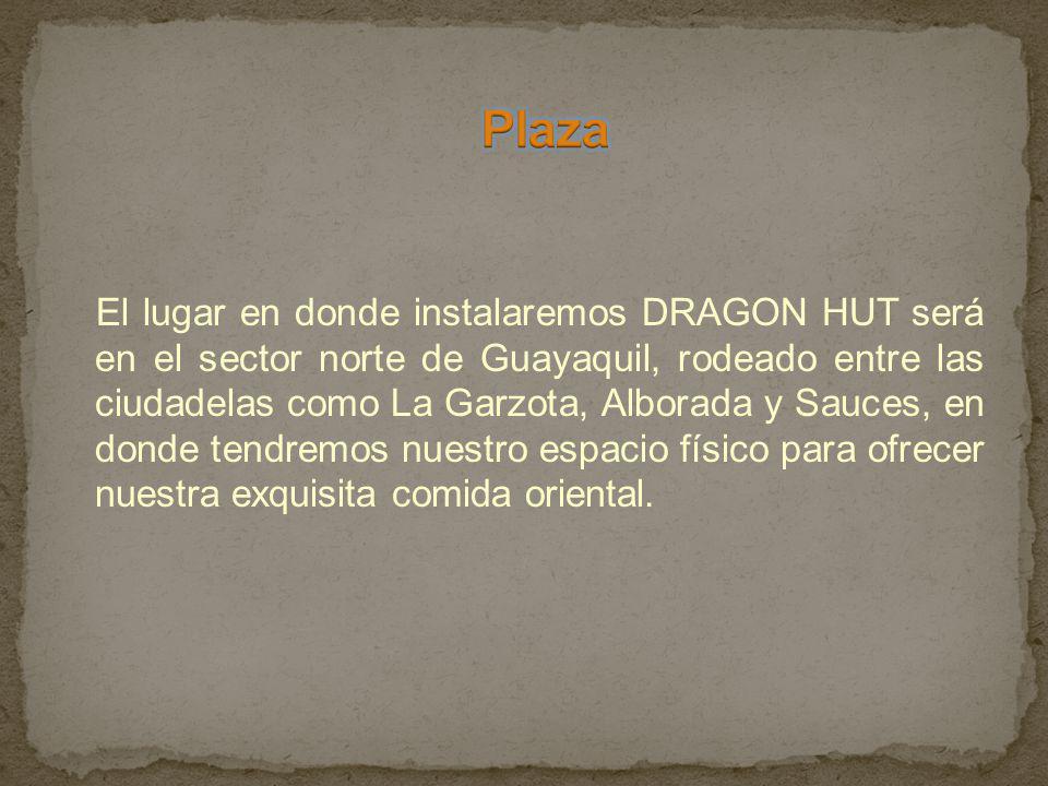 El lugar en donde instalaremos DRAGON HUT será en el sector norte de Guayaquil, rodeado entre las ciudadelas como La Garzota, Alborada y Sauces, en do