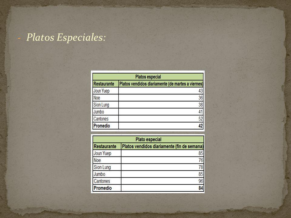 - Platos Especiales: