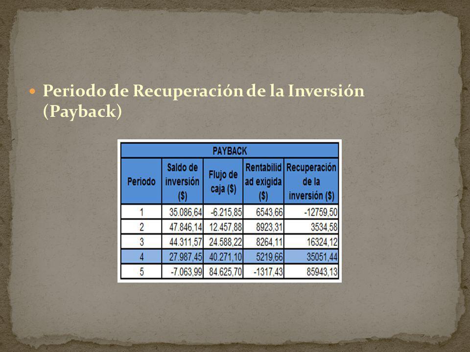 Periodo de Recuperación de la Inversión (Payback)