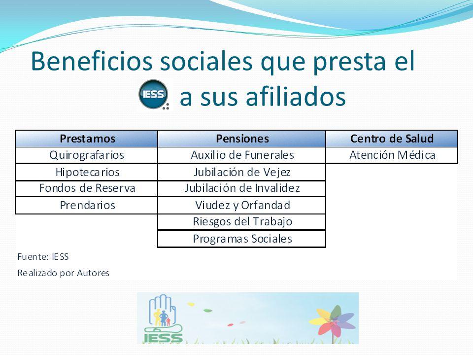 Beneficios sociales que presta el a sus afiliados