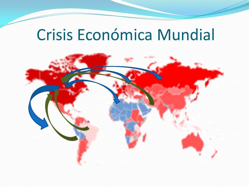 Síntesis de la Crisis Económica Mundial Capitalismo Joven Capitalismo Maduro Capitalismo Senil Colapso 1800 1900 1970 2000 años Periodos
