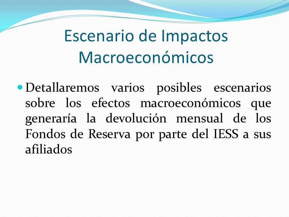 Escenario de Impactos Macroeconómicos Detallaremos varios posibles escenarios sobre los efectos macroeconómicos que generaría la devolución mensual de