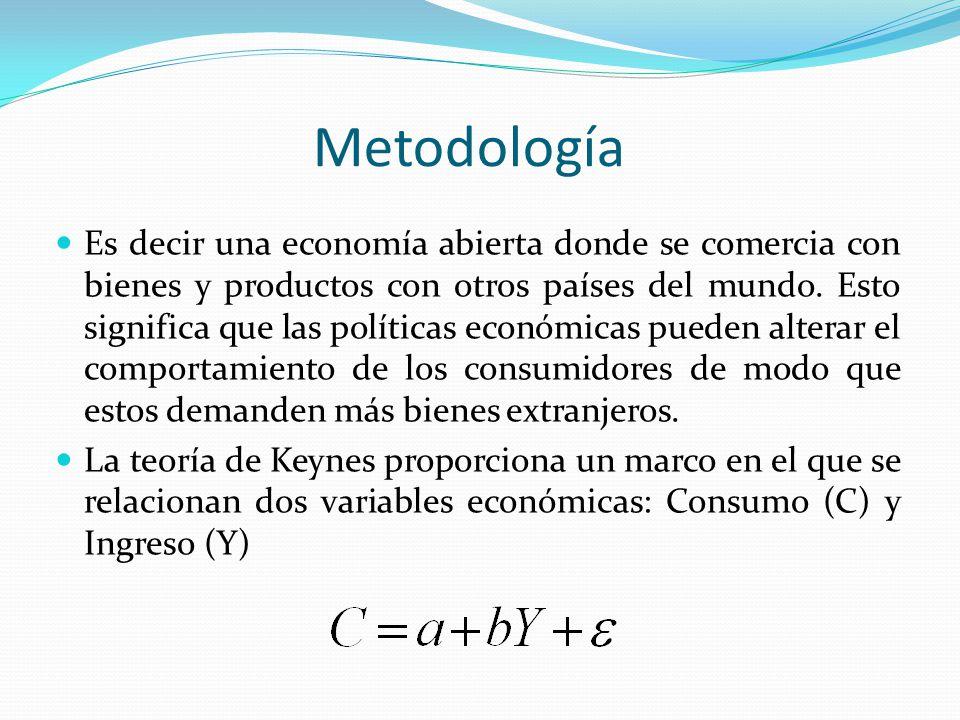Metodología Es decir una economía abierta donde se comercia con bienes y productos con otros países del mundo. Esto significa que las políticas económ