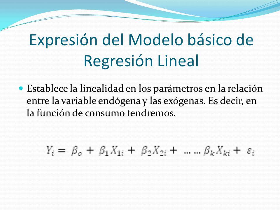 Expresión del Modelo básico de Regresión Lineal Establece la linealidad en los parámetros en la relación entre la variable endógena y las exógenas. Es