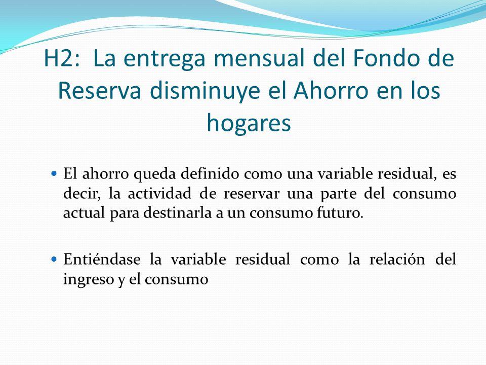 H2: La entrega mensual del Fondo de Reserva disminuye el Ahorro en los hogares El ahorro queda definido como una variable residual, es decir, la activ