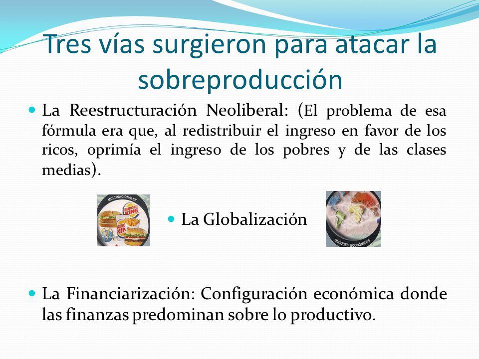 Tres vías surgieron para atacar la sobreproducción La Reestructuración Neoliberal: ( El problema de esa fórmula era que, al redistribuir el ingreso en