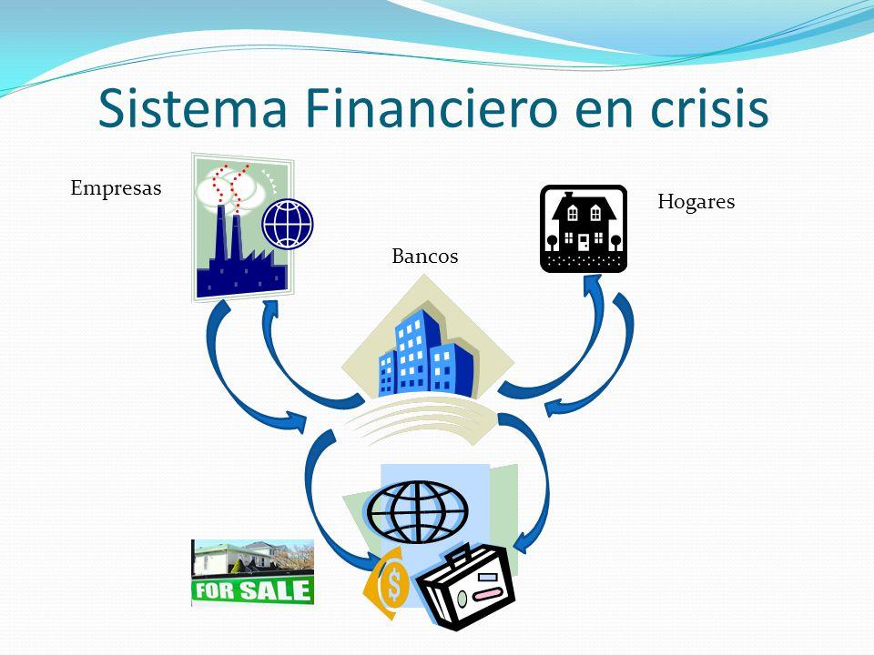 Sistema Financiero en crisis Empresas Hogares Bancos