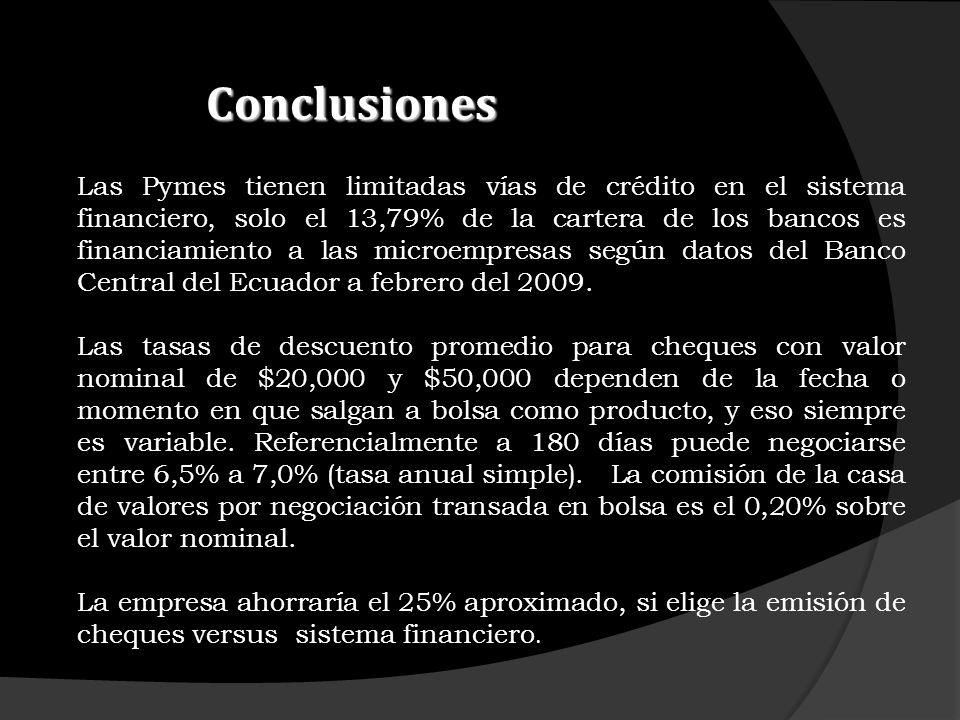Conclusiones Las Pymes tienen limitadas vías de crédito en el sistema financiero, solo el 13,79% de la cartera de los bancos es financiamiento a las m