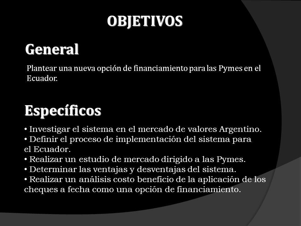 OBJETIVOS General Plantear una nueva opción de financiamiento para las Pymes en el Ecuador. Específicos Investigar el sistema en el mercado de valores