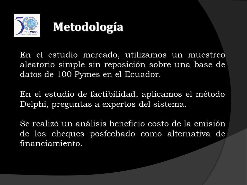 Metodología En el estudio mercado, utilizamos un muestreo aleatorio simple sin reposición sobre una base de datos de 100 Pymes en el Ecuador. En el es