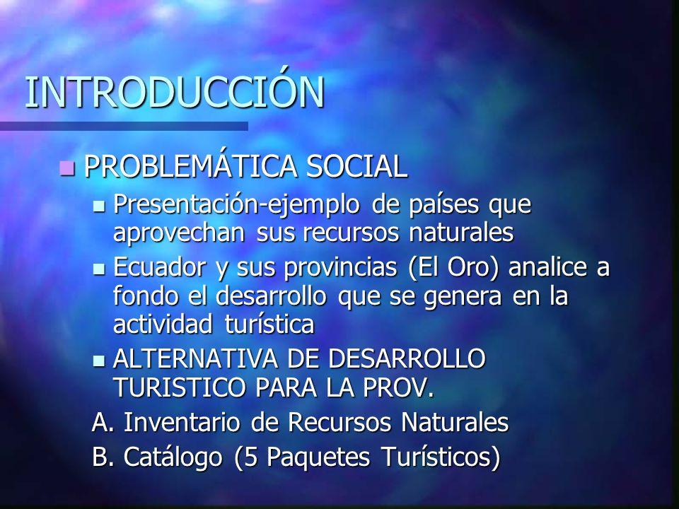 INTRODUCCIÓN PROBLEMÁTICA SOCIAL PROBLEMÁTICA SOCIAL Presentación-ejemplo de países que aprovechan sus recursos naturales Presentación-ejemplo de países que aprovechan sus recursos naturales Ecuador y sus provincias (El Oro) analice a fondo el desarrollo que se genera en la actividad turística Ecuador y sus provincias (El Oro) analice a fondo el desarrollo que se genera en la actividad turística ALTERNATIVA DE DESARROLLO TURISTICO PARA LA PROV.