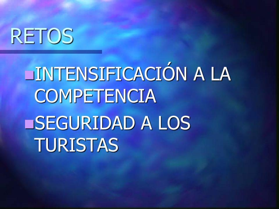PLAN DEL MINISTERIO DE TURISMO EN JAMBELI CAMPAÑAS DE LIMPIEZA CAMPAÑAS DE LIMPIEZA PROGRAMAS DE CONTROL (salud y fumigación) PROGRAMAS DE CONTROL (salud y fumigación) CURSOS DE SALUD AMBIENTAL CURSOS DE SALUD AMBIENTAL SEGURIDAD Y REQUISAS SEGURIDAD Y REQUISAS PROYECTO DE ECOTURISMO PROYECTO DE ECOTURISMO