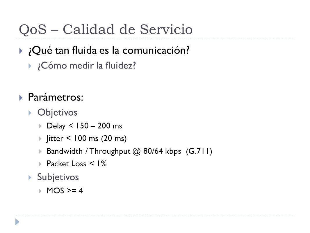 QoS – Calidad de Servicio ¿Qué tan fluida es la comunicación.