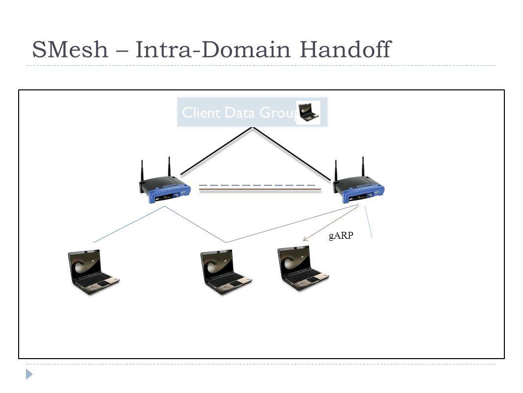 SMesh – Intra-Domain Handoff gARP Client Data Group