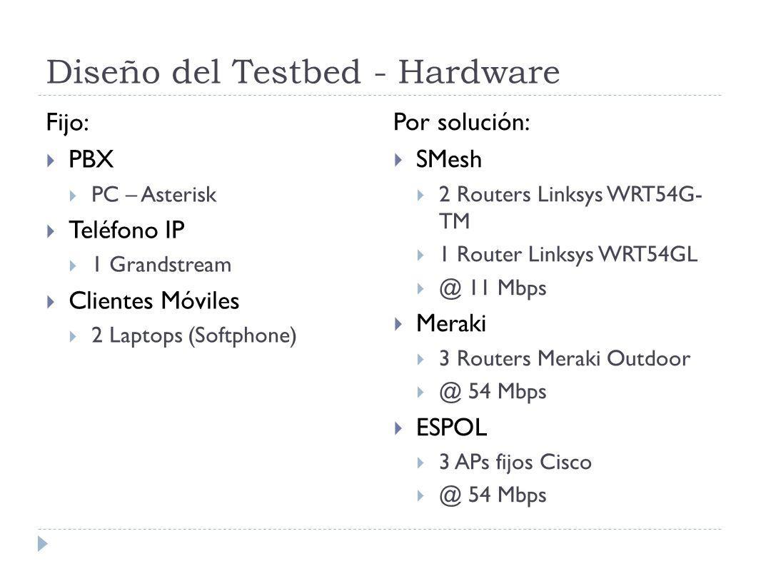 Diseño del Testbed - Hardware Fijo: PBX PC – Asterisk Teléfono IP 1 Grandstream Clientes Móviles 2 Laptops (Softphone) Por solución: SMesh 2 Routers Linksys WRT54G- TM 1 Router Linksys WRT54GL @ 11 Mbps Meraki 3 Routers Meraki Outdoor @ 54 Mbps ESPOL 3 APs fijos Cisco @ 54 Mbps