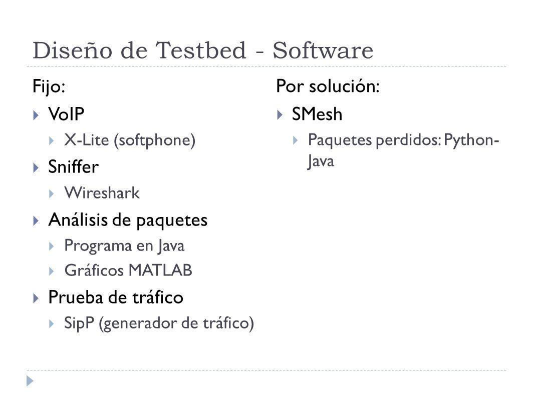 Diseño de Testbed - Software Fijo: VoIP X-Lite (softphone) Sniffer Wireshark Análisis de paquetes Programa en Java Gráficos MATLAB Prueba de tráfico SipP (generador de tráfico) Por solución: SMesh Paquetes perdidos: Python- Java