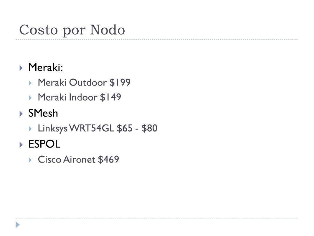 Costo por Nodo Meraki: Meraki Outdoor $199 Meraki Indoor $149 SMesh Linksys WRT54GL $65 - $80 ESPOL Cisco Aironet $469