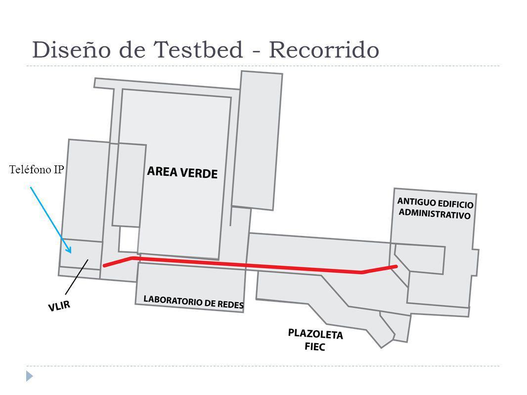 Diseño de Testbed - Recorrido Teléfono IP