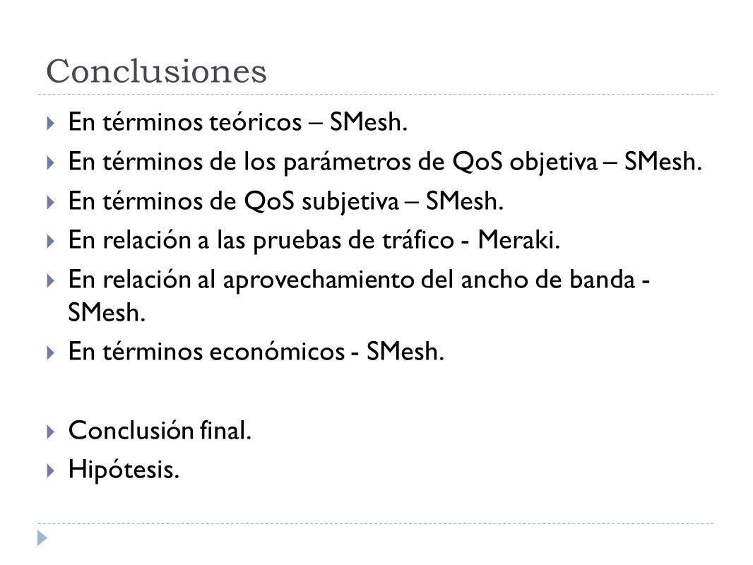 Conclusiones En términos teóricos – SMesh.En términos de los parámetros de QoS objetiva – SMesh.