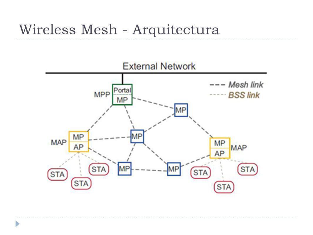 Wireless Mesh - Arquitectura
