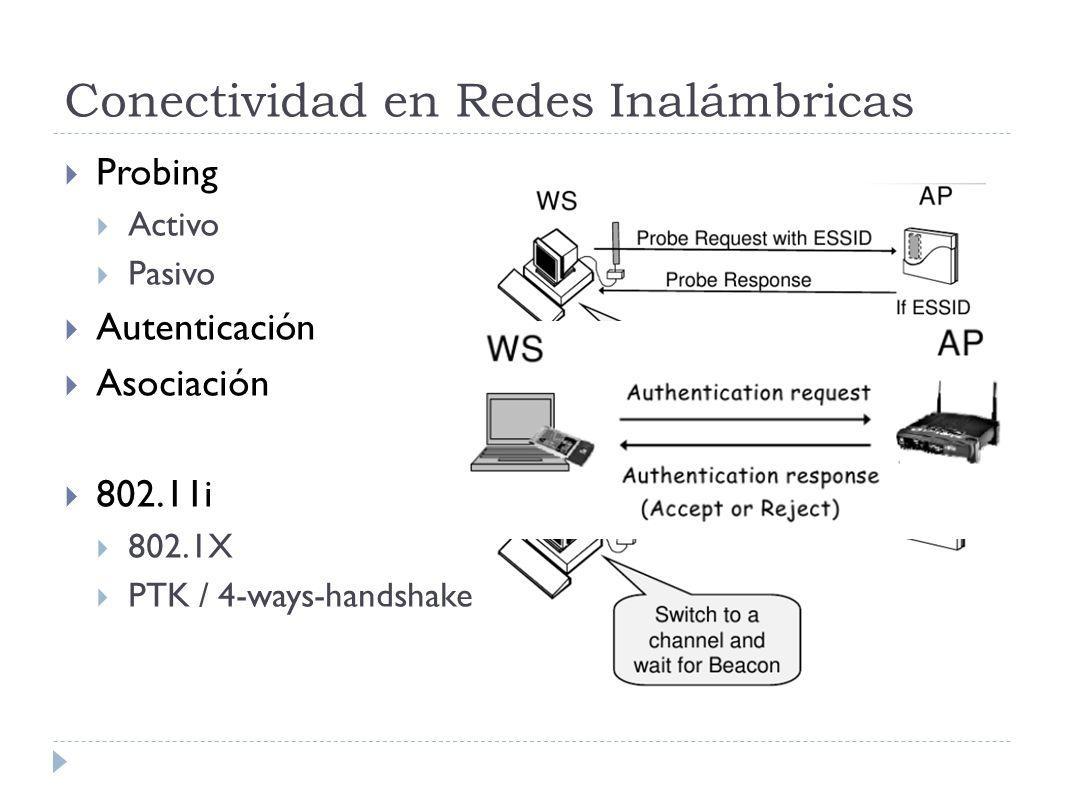 Conectividad en Redes Inalámbricas Probing Activo Pasivo Autenticación Asociación 802.11i 802.1X PTK / 4-ways-handshake