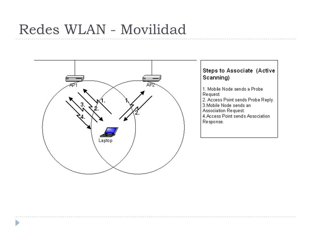 Redes WLAN - Movilidad