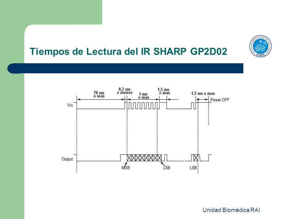 Unidad Biomédica RAI Tiempos de Lectura del IR SHARP GP2D02